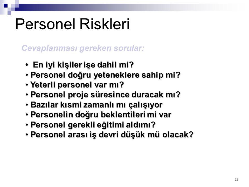 22 Personel Riskleri En iyi kişiler işe dahil mi? En iyi kişiler işe dahil mi? Personel doğru yeteneklere sahip mi? Personel doğru yeteneklere sahip m