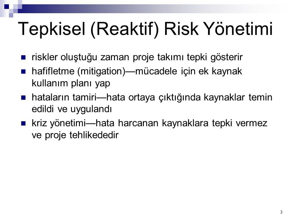 4 Önleyici (Proactive) Risk Yönetimi usule uygun risk analizi yapılır organizasyon riske neden olabilecek kökü tespit eder / düzeltir  TQM kavramları ve istatistiksel SQA  yazılım sınırları dışında kalan risk kaynaklarının incelenmesi  değişimleri yönetebilme yeteneğinin geliştirilmesi