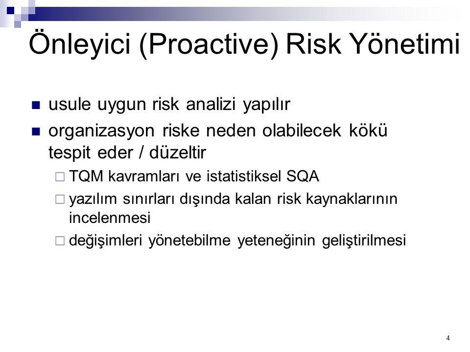 4 Önleyici (Proactive) Risk Yönetimi usule uygun risk analizi yapılır organizasyon riske neden olabilecek kökü tespit eder / düzeltir  TQM kavramları