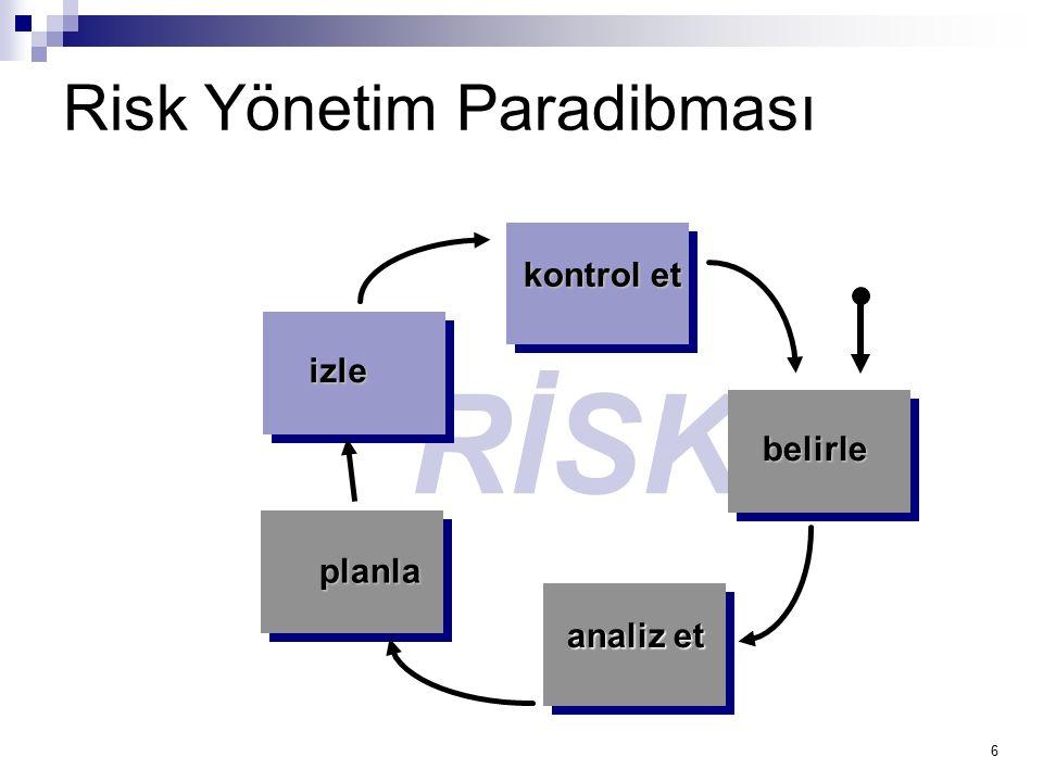 7 Riskin Belirlenmesi Ürün boyutu—riskler üretilecek veya modifiye edilecek yazılımın toplam boyutu ile ilişkilidir.