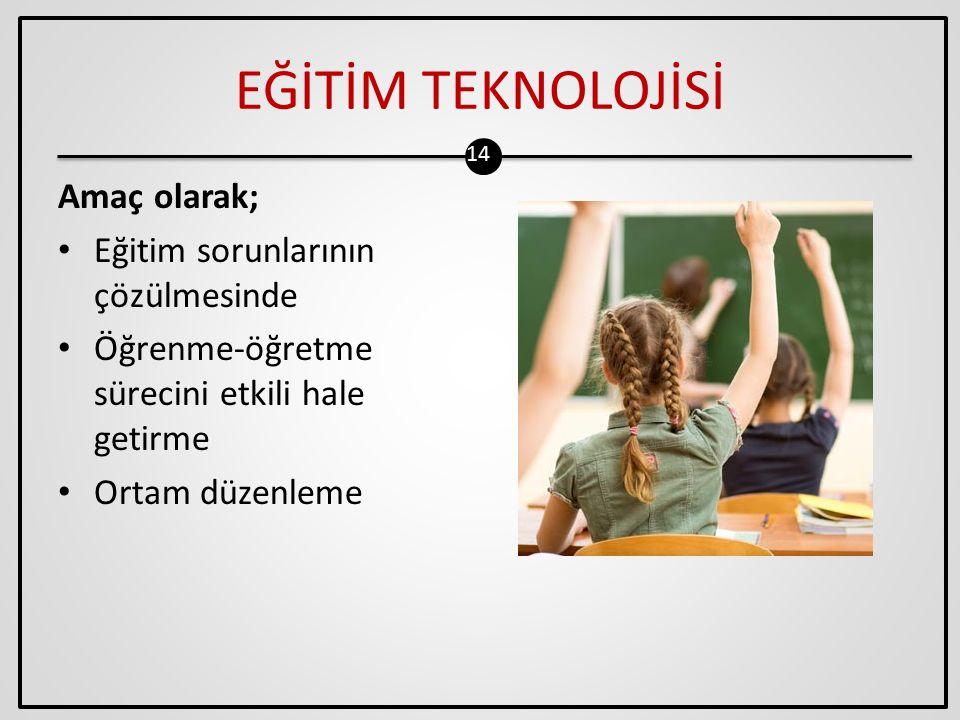 15 EĞİTİM TEKNOLOJİSİ Kullanım olarak; Yöntem Araç Öğretim tasarımı Metodoloji Teknik 15 @
