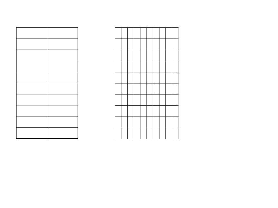 Soru:Aşağıdaki tabloda boş kalan yerleri uygun ifadelerle doldurunuz.