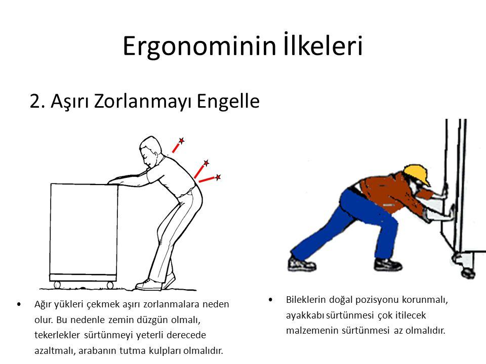Ergonominin İlkeleri 2. Aşırı Zorlanmayı Engelle Ağır yükleri çekmek aşırı zorlanmalara neden olur.