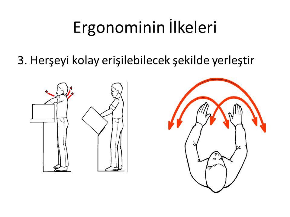 Ergonominin İlkeleri 3. Herşeyi kolay erişilebilecek şekilde yerleştir