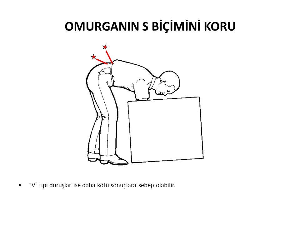 Ergonominin İlkeleri 2.Aşırı Zorlanmayı Engelle Ağır yükleri çekmek aşırı zorlanmalara neden olur.