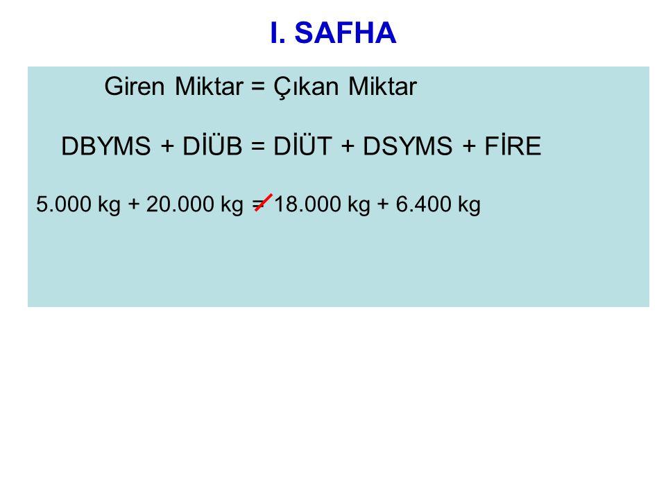 I. SAFHA Giren Miktar=Çıkan Miktar DBYMS + DİÜB=DİÜT + DSYMS + FİRE 5.000 kg + 20.000 kg=18.000 kg + 6.400 kg