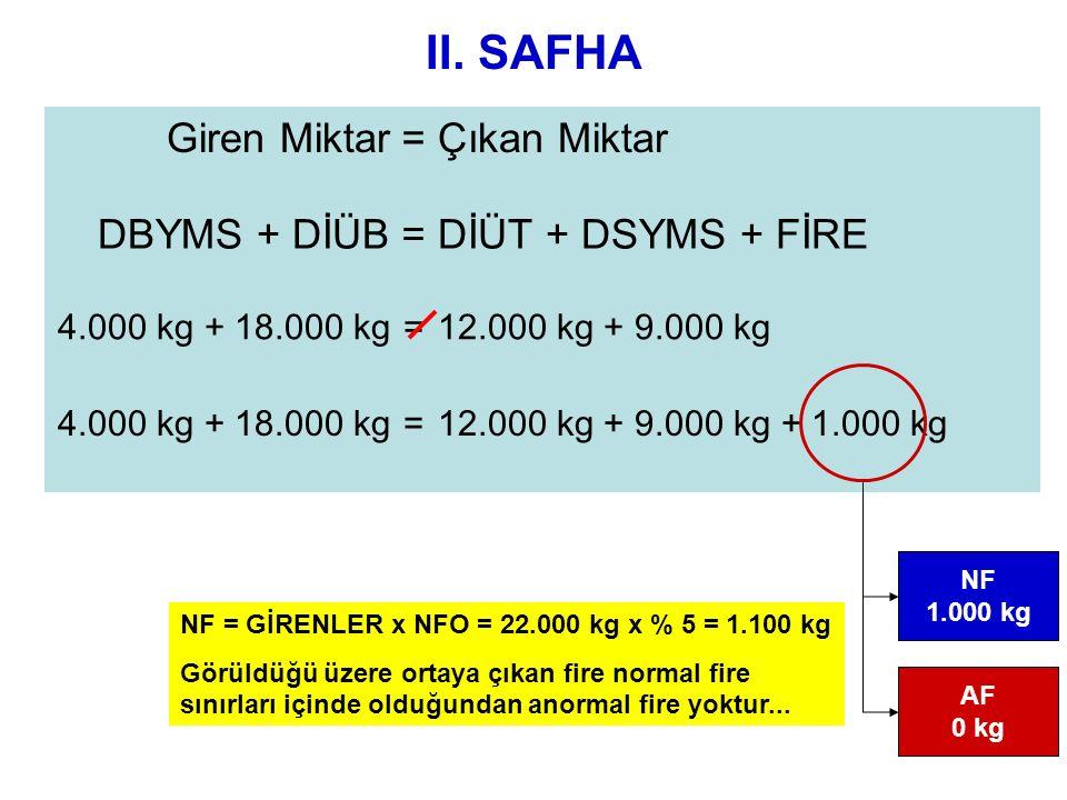 II. SAFHA Giren Miktar=Çıkan Miktar DBYMS + DİÜB=DİÜT + DSYMS + FİRE 4.000 kg + 18.000 kg=12.000 kg + 9.000 kg 4.000 kg + 18.000 kg=12.000 kg + 9.000