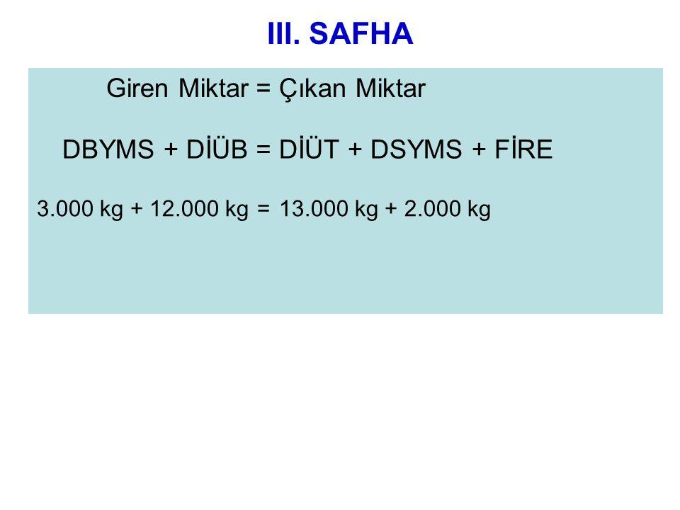III. SAFHA Giren Miktar=Çıkan Miktar DBYMS + DİÜB=DİÜT + DSYMS + FİRE 3.000 kg + 12.000 kg=13.000 kg + 2.000 kg