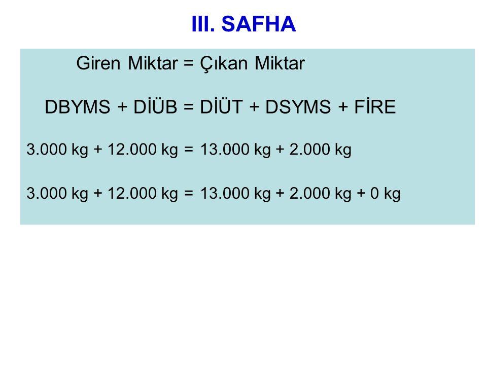 III. SAFHA Giren Miktar=Çıkan Miktar DBYMS + DİÜB=DİÜT + DSYMS + FİRE 3.000 kg + 12.000 kg=13.000 kg + 2.000 kg 3.000 kg + 12.000 kg=13.000 kg + 2.000