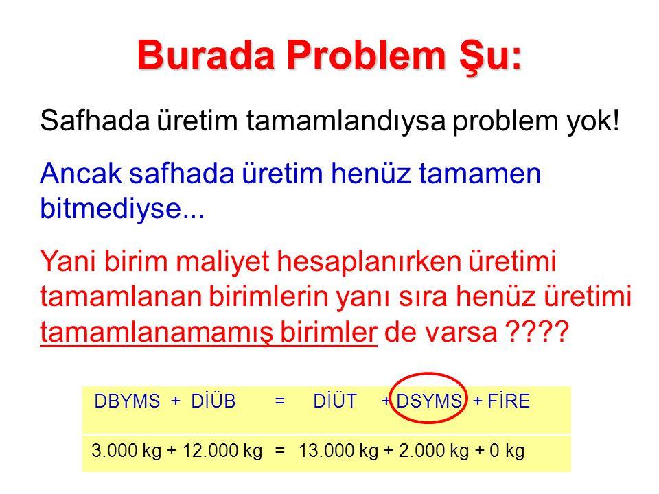 Burada Problem Şu: Safhada üretim tamamlandıysa problem yok! Ancak safhada üretim henüz tamamen bitmediyse... Yani birim maliyet hesaplanırken üretimi