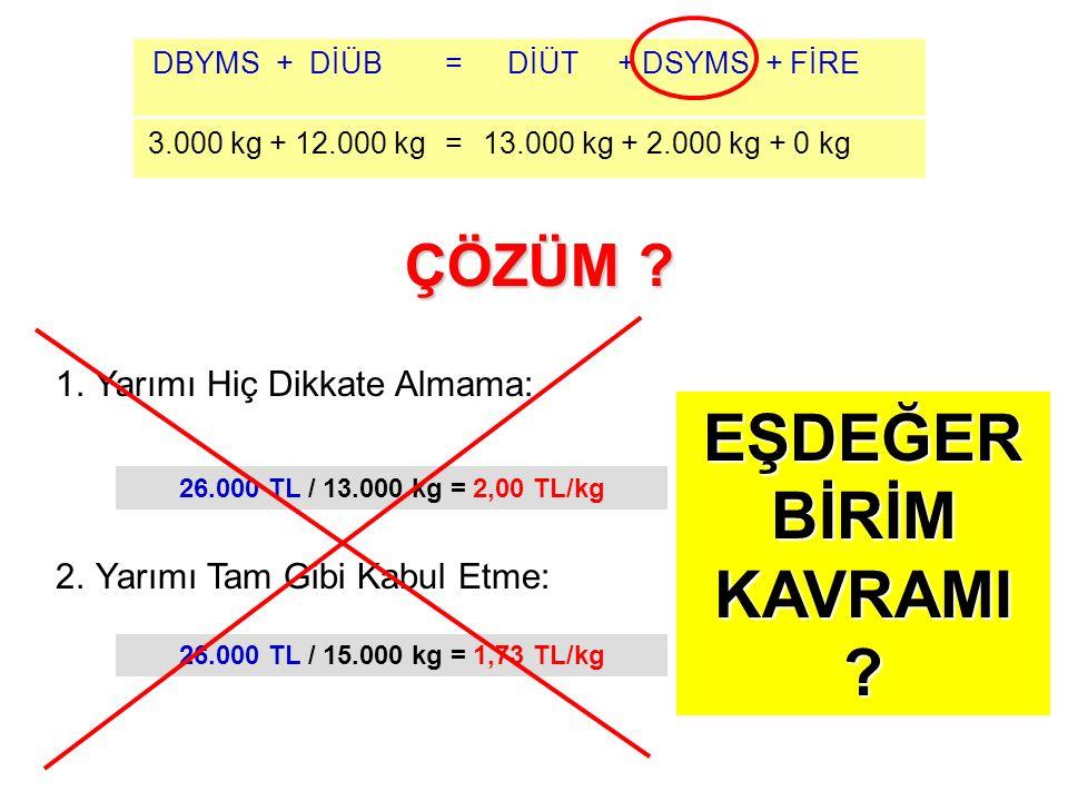 3.000 kg + 12.000 kg=13.000 kg + 2.000 kg + 0 kg DBYMS + DİÜB= DİÜT + DSYMS + FİRE 26.000 TL / 13.000 kg = 2,00 TL/kg 1. Yarımı Hiç Dikkate Almama: 2.