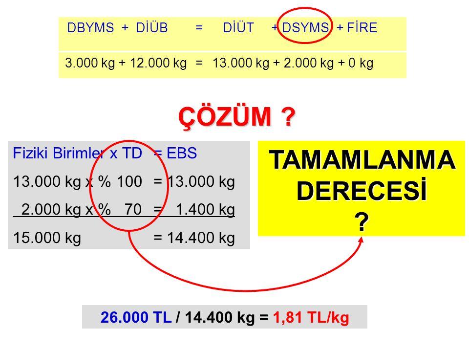 3.000 kg + 12.000 kg=13.000 kg + 2.000 kg + 0 kg DBYMS + DİÜB= DİÜT + DSYMS + FİRE 26.000 TL / 14.400 kg = 1,81 TL/kg Fiziki Birimler x TD = EBS 13.00