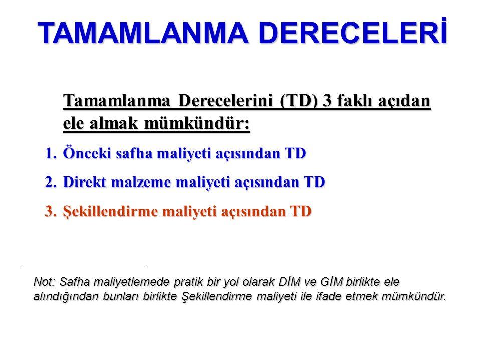 Tamamlanma Derecelerini (TD) 3 faklı açıdan ele almak mümkündür: 1.Önceki safha maliyeti açısından TD 2.Direkt malzeme maliyeti açısından TD 3.Şekille