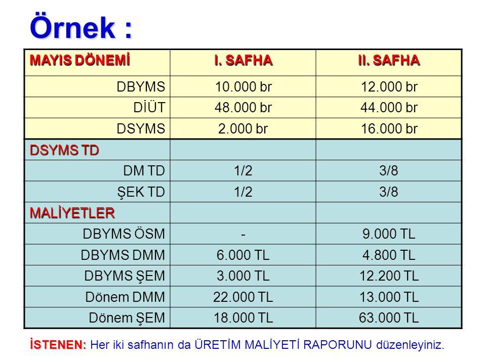 Örnek : MAYIS DÖNEMİ I. SAFHA II. SAFHA DBYMS10.000 br12.000 br DİÜT48.000 br44.000 br DSYMS2.000 br16.000 br DSYMS TD DM TD1/23/8 ŞEK TD1/23/8 MALİYE