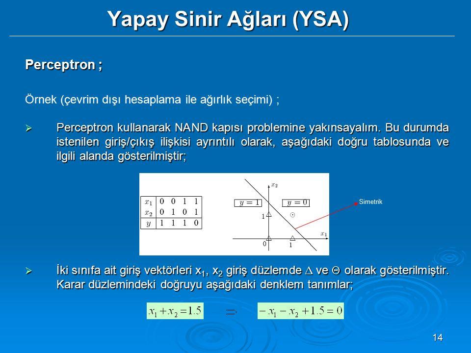 14 Yapay Sinir Ağları (YSA) Perceptron ; Örnek (çevrim dışı hesaplama ile ağırlık seçimi) ;  Perceptron kullanarak NAND kapısı problemine yakınsayalı