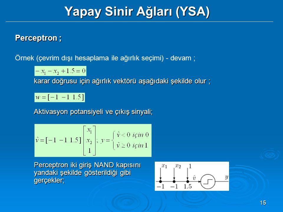 15 Yapay Sinir Ağları (YSA) Perceptron ; Örnek (çevrim dışı hesaplama ile ağırlık seçimi) - devam ; karar doğrusu için ağırlık vektörü aşağıdaki şekil