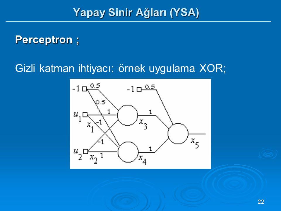 22 Perceptron ; Gizli katman ihtiyacı: örnek uygulama XOR; Yapay Sinir Ağları (YSA)