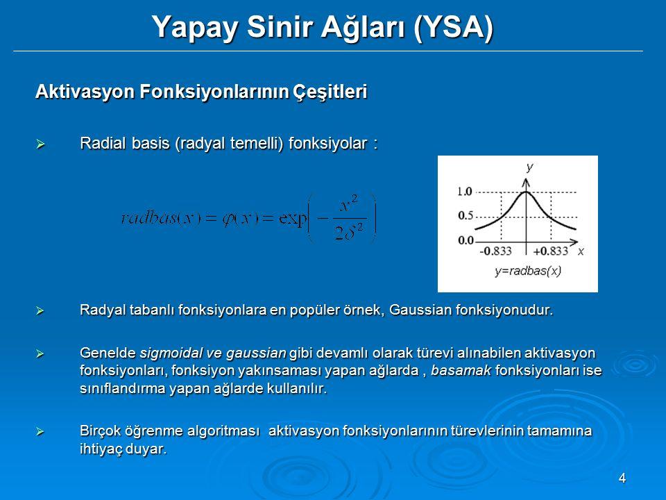 4 Yapay Sinir Ağları (YSA) Aktivasyon Fonksiyonlarının Çeşitleri  Radial basis (radyal temelli) fonksiyolar :  Radyal tabanlı fonksiyonlara en popül