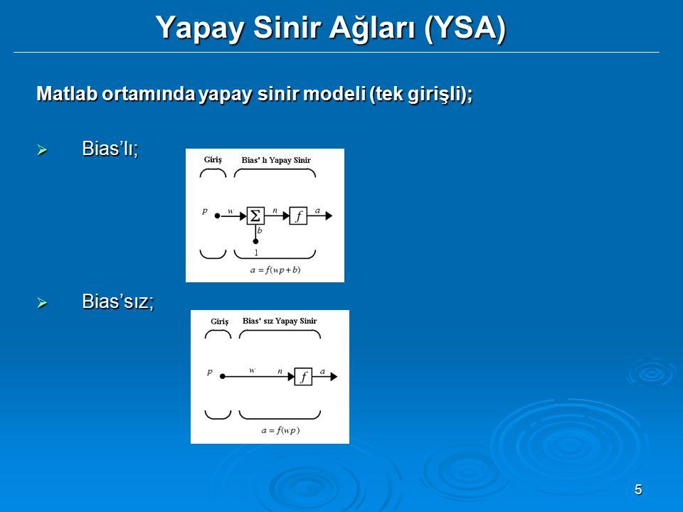 5 Yapay Sinir Ağları (YSA) Matlab ortamında yapay sinir modeli (tek girişli);  Bias'lı;  Bias'sız;