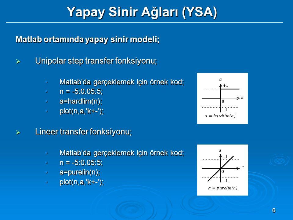 6 Yapay Sinir Ağları (YSA) Matlab ortamında yapay sinir modeli;  Unipolar step transfer fonksiyonu; Matlab'da gerçeklemek için örnek kod;Matlab'da ge