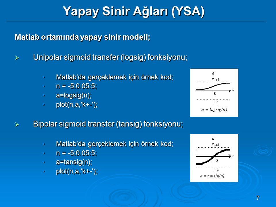 7 Yapay Sinir Ağları (YSA) Matlab ortamında yapay sinir modeli;  Unipolar sigmoid transfer (logsig) fonksiyonu; Matlab'da gerçeklemek için örnek kod;