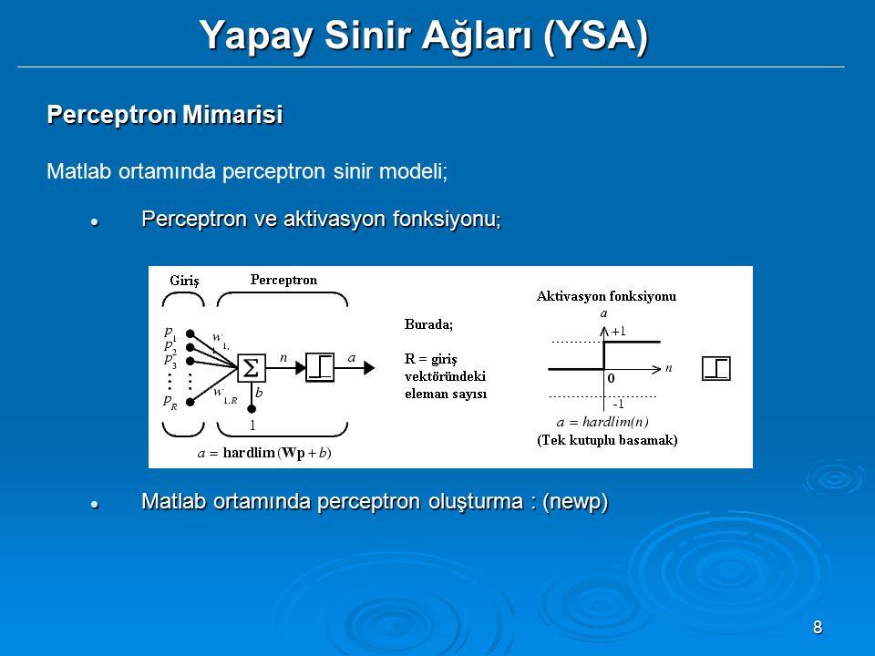 8 Yapay Sinir Ağları (YSA) Perceptron Mimarisi Matlab ortamında perceptron sinir modeli; Perceptron ve aktivasyon fonksiyonu ; Perceptron ve aktivasyo