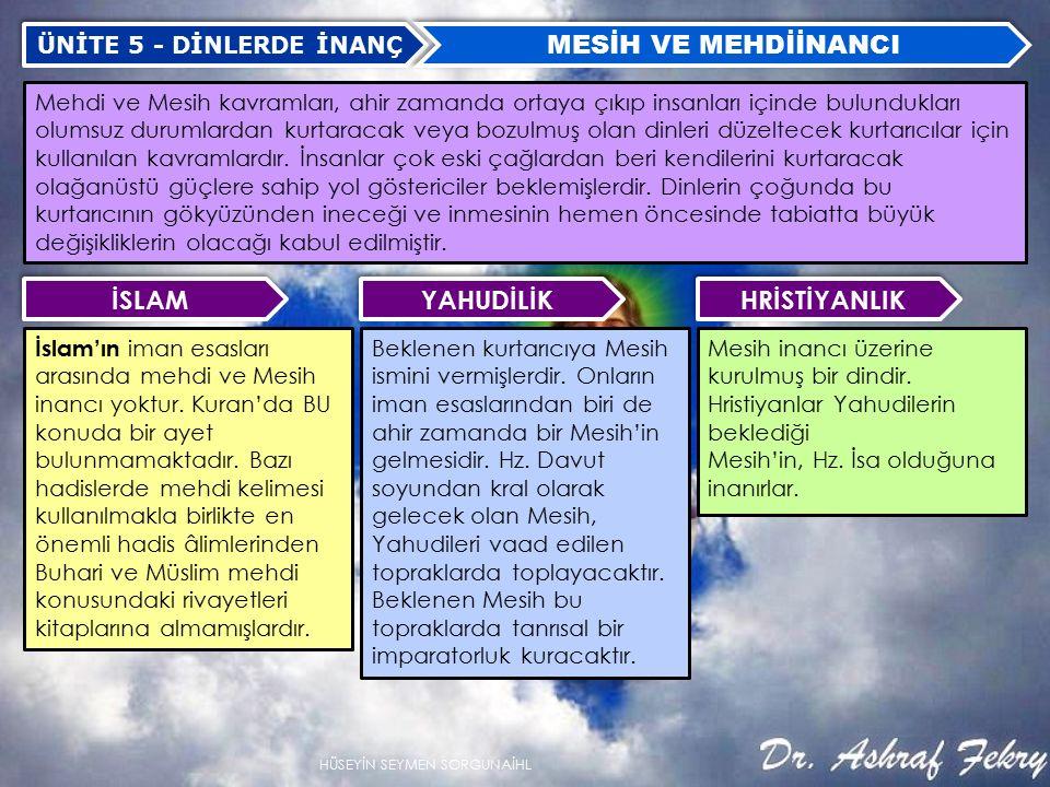 İSLAM ÜNİTE 5 - DİNLERDE İNANÇ MESİH VE MEHDİİNANCI İslam'ın iman esasları arasında mehdi ve Mesih inancı yoktur. Kuran'da BU konuda bir ayet bulunmam