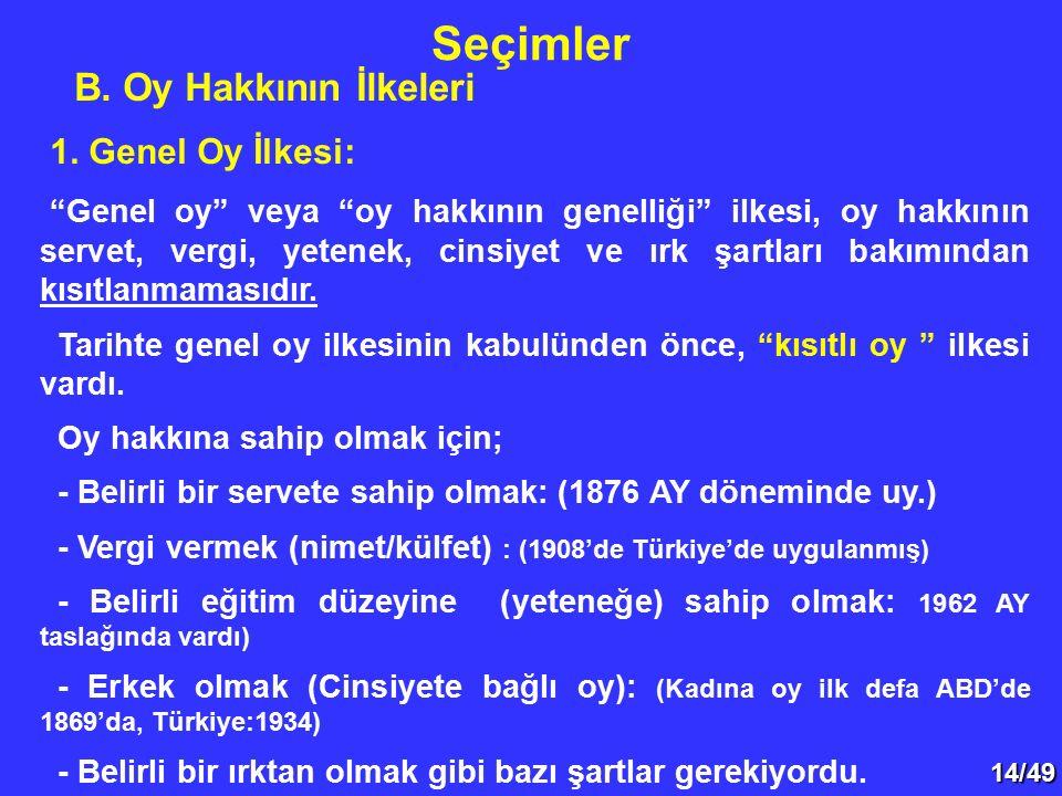 14/49 B.Oy Hakkının İlkeleri 1.