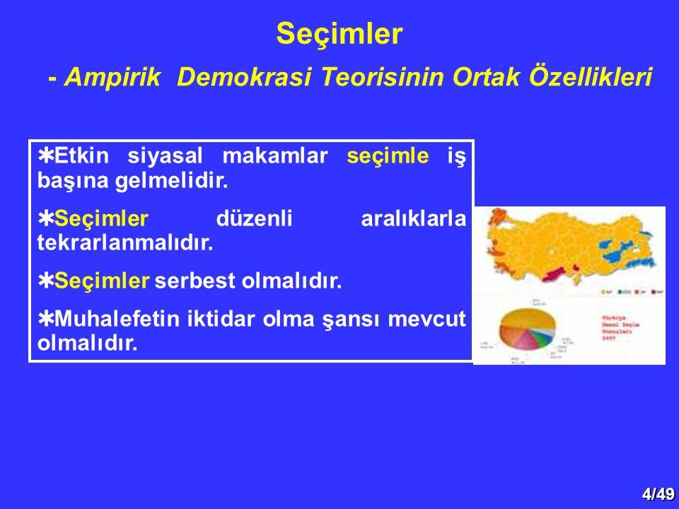 4/49 - Ampirik Demokrasi Teorisinin Ortak Özellikleri  Etkin siyasal makamlar seçimle iş başına gelmelidir.