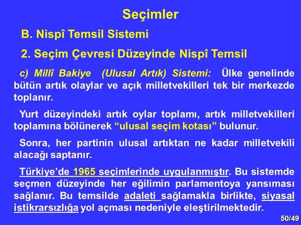 50/49 B. Nispî Temsil Sistemi 2. Seçim Çevresi Düzeyinde Nispî Temsil Seçimler c) Millî Bakiye (Ulusal Artık) Sistemi: Ülke genelinde bütün artık olay