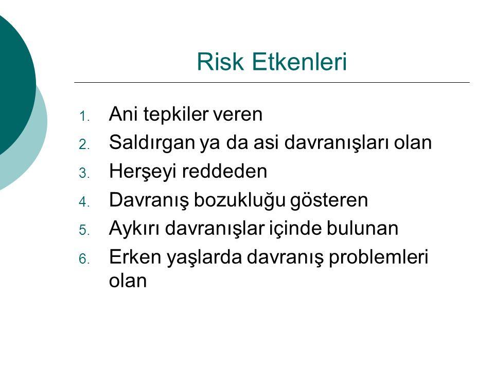 Risk Etkenleri 1. Ani tepkiler veren 2. Saldırgan ya da asi davranışları olan 3. Herşeyi reddeden 4. Davranış bozukluğu gösteren 5. Aykırı davranışlar