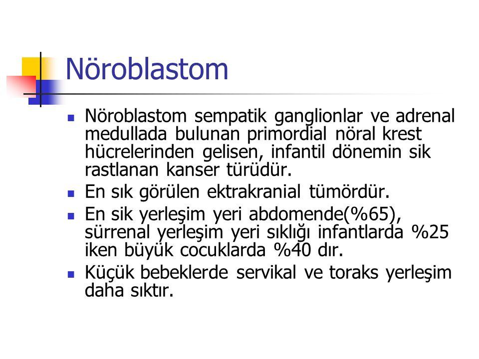 Nöroblastom Nöroblastom sempatik ganglionlar ve adrenal medullada bulunan primordial nöral krest hücrelerinden gelisen, infantil dönemin sik rastlanan kanser türüdür.