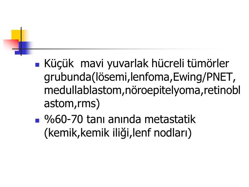 Küçük mavi yuvarlak hücreli tümörler grubunda(lösemi,lenfoma,Ewing/PNET, medullablastom,nöroepitelyoma,retinobl astom,rms) %60-70 tanı anında metastatik (kemik,kemik iliği,lenf nodları)