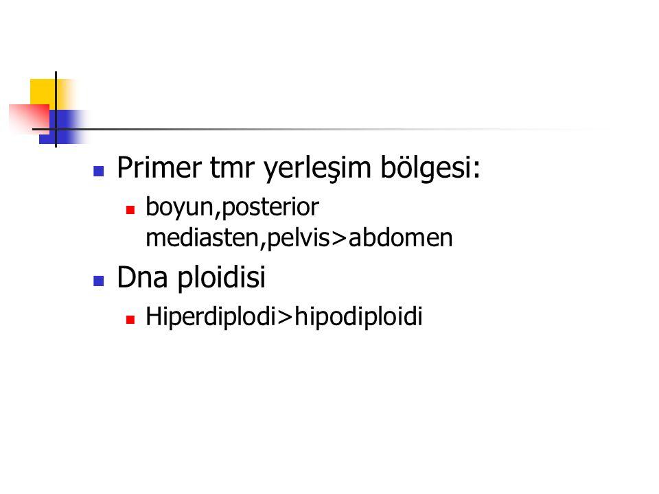 Primer tmr yerleşim bölgesi: boyun,posterior mediasten,pelvis>abdomen Dna ploidisi Hiperdiplodi>hipodiploidi