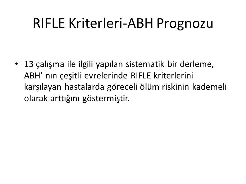 RIFLE Kriterleri-ABH Prognozu 13 çalışma ile ilgili yapılan sistematik bir derleme, ABH' nın çeşitli evrelerinde RIFLE kriterlerini karşılayan hastala
