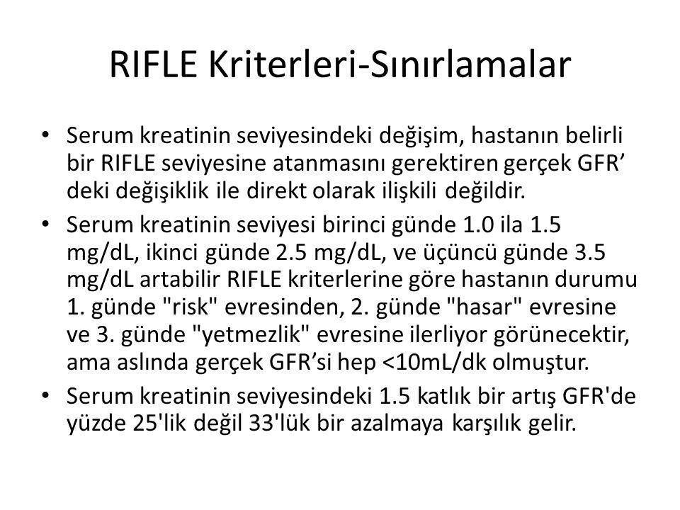 RIFLE Kriterleri-Sınırlamalar Serum kreatinin seviyesindeki değişim, hastanın belirli bir RIFLE seviyesine atanmasını gerektiren gerçek GFR' deki deği
