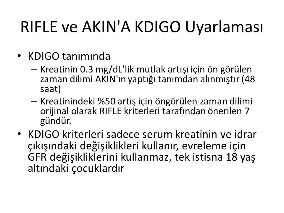 RIFLE ve AKIN'A KDIGO Uyarlaması KDIGO tanımında – Kreatinin 0.3 mg/dL'lik mutlak artışı için ön görülen zaman dilimi AKIN'ın yaptığı tanımdan alınmış