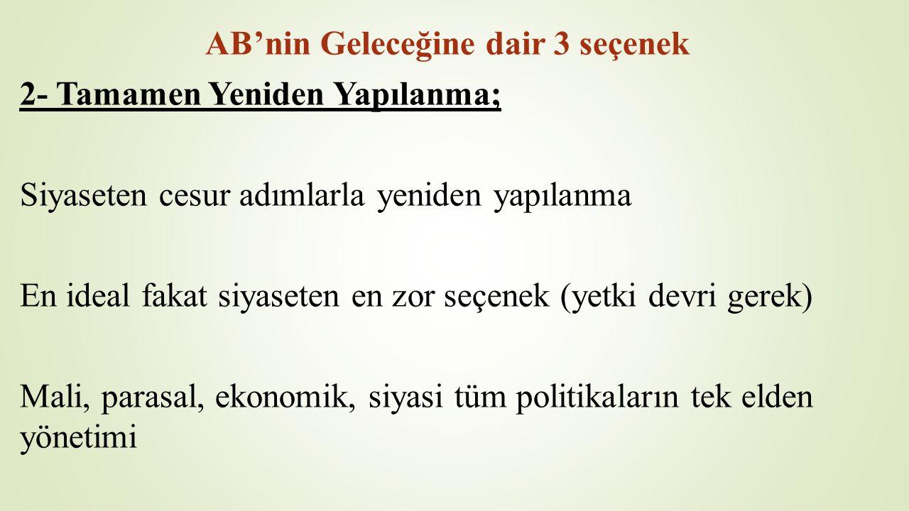 AB'nin Geleceğine dair 3 seçenek 2- Tamamen Yeniden Yapılanma; Siyaseten cesur adımlarla yeniden yapılanma En ideal fakat siyaseten en zor seçenek (yetki devri gerek) Mali, parasal, ekonomik, siyasi tüm politikaların tek elden yönetimi