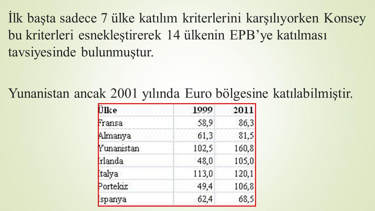 İlk başta sadece 7 ülke katılım kriterlerini karşılıyorken Konsey bu kriterleri esnekleştirerek 14 ülkenin EPB'ye katılması tavsiyesinde bulunmuştur.