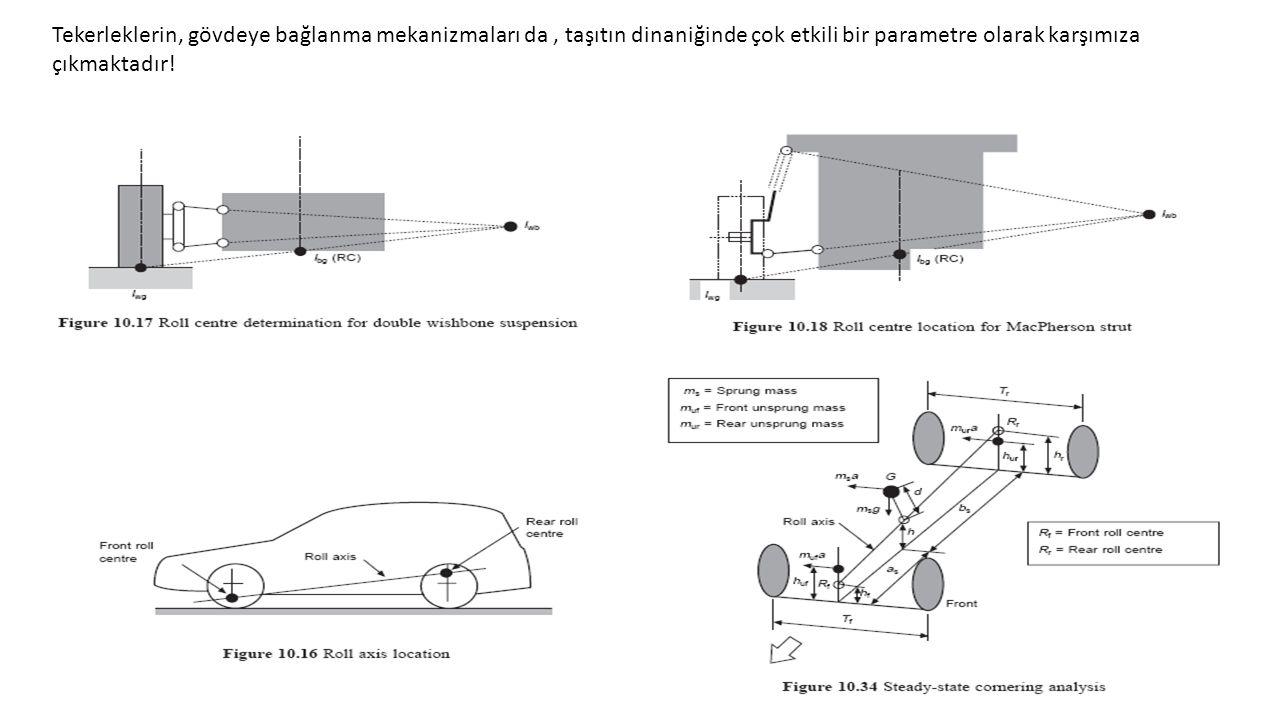Tekerleklerin, gövdeye bağlanma mekanizmaları da, taşıtın dinaniğinde çok etkili bir parametre olarak karşımıza çıkmaktadır!