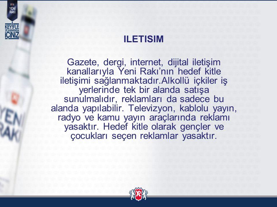 ILETISIM Gazete, dergi, internet, dijital iletişim kanallarıyla Yeni Rakı'nın hedef kitle iletişimi sağlanmaktadır.Alkollü içkiler iş yerlerinde tek b