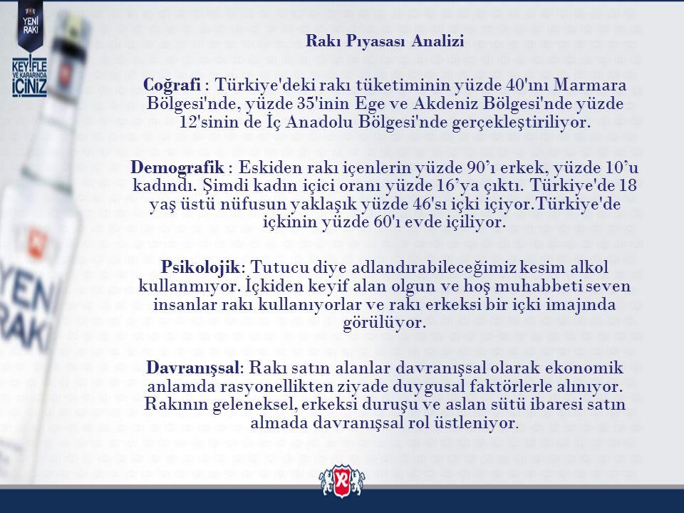 Rakı Pıyasası Analizi Co ğ rafi : Türkiye'deki rakı tüketiminin yüzde 40'ını Marmara Bölgesi'nde, yüzde 35'inin Ege ve Akdeniz Bölgesi'nde yüzde 12'si