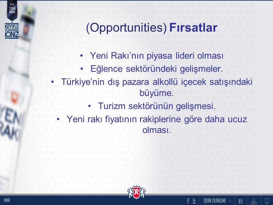 (Opportunities) Fırsatlar Yeni Rakı'nın piyasa lideri olması Eğlence sektöründeki gelişmeler. Türkiye'nin dış pazara alkollü içecek satışındaki büyüme