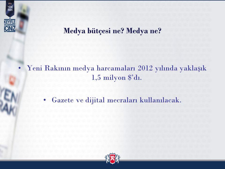 Medya bütçesi ne? Medya ne? Yeni Rakının medya harcamaları 2012 yılında yakla ş ık 1,5 milyon $'dı. Gazete ve dijital mecraları kullanılacak.