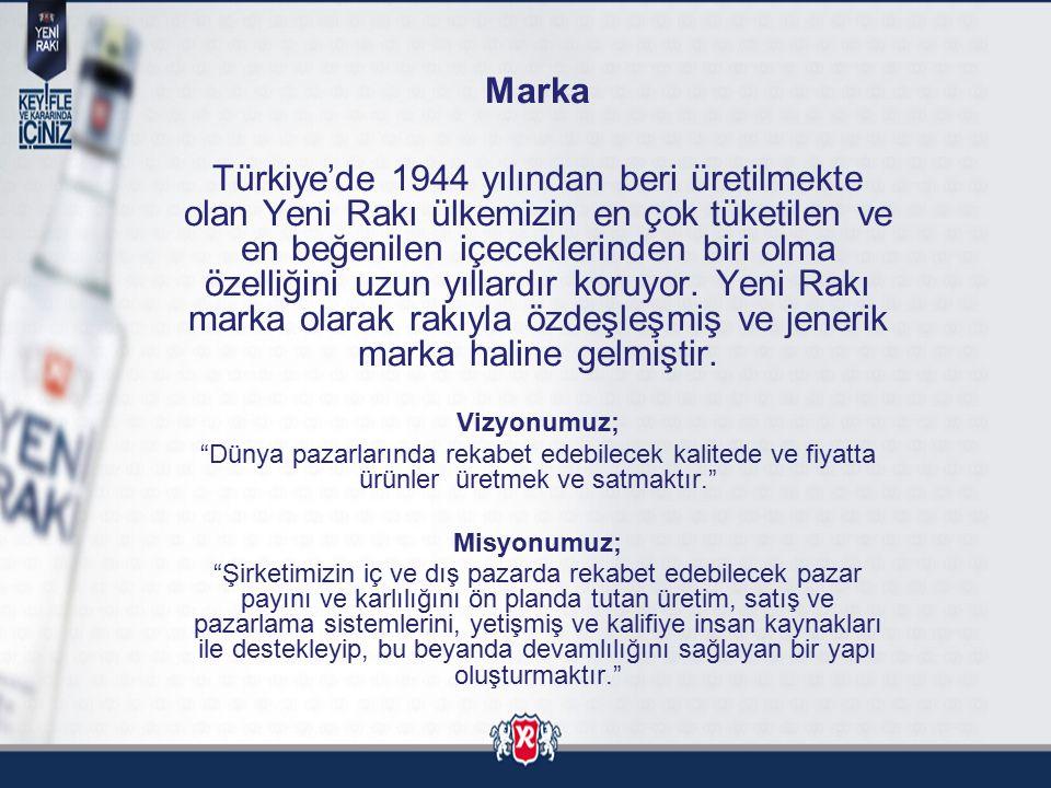 Marka Türkiye'de 1944 yılından beri üretilmekte olan Yeni Rakı ülkemizin en çok tüketilen ve en beğenilen içeceklerinden biri olma özelliğini uzun yıl
