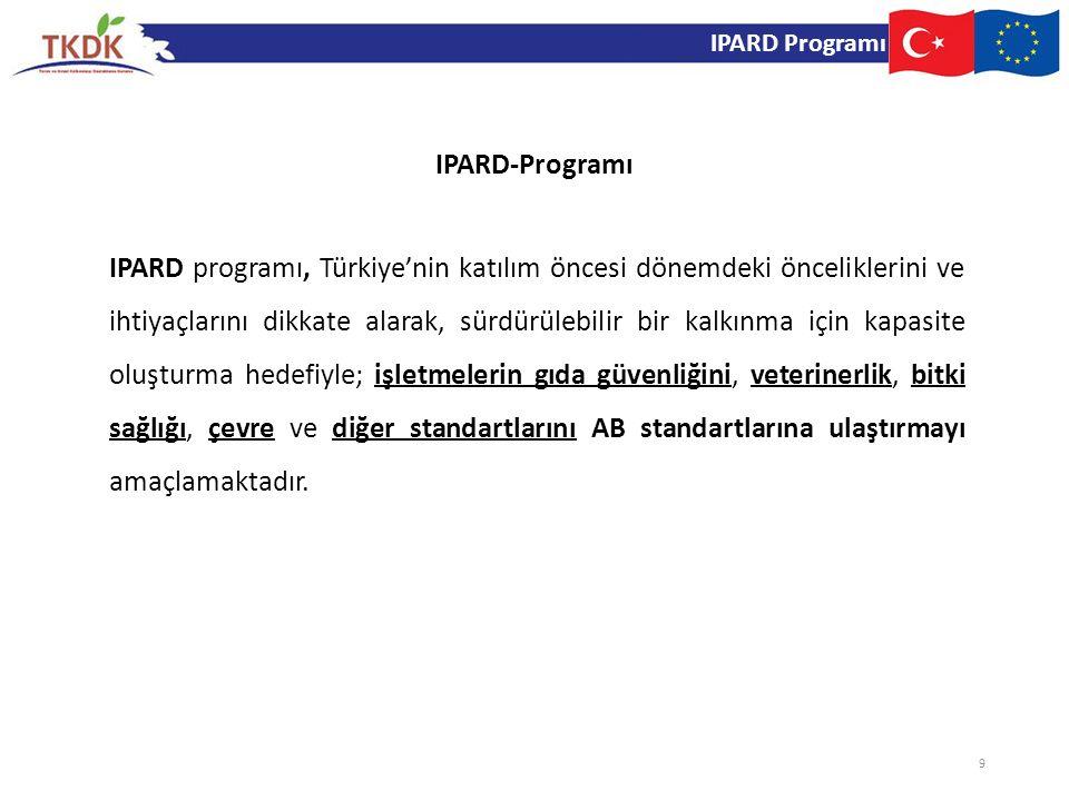 IPARD programı, Türkiye'nin katılım öncesi dönemdeki önceliklerini ve ihtiyaçlarını dikkate alarak, sürdürülebilir bir kalkınma için kapasite oluşturm