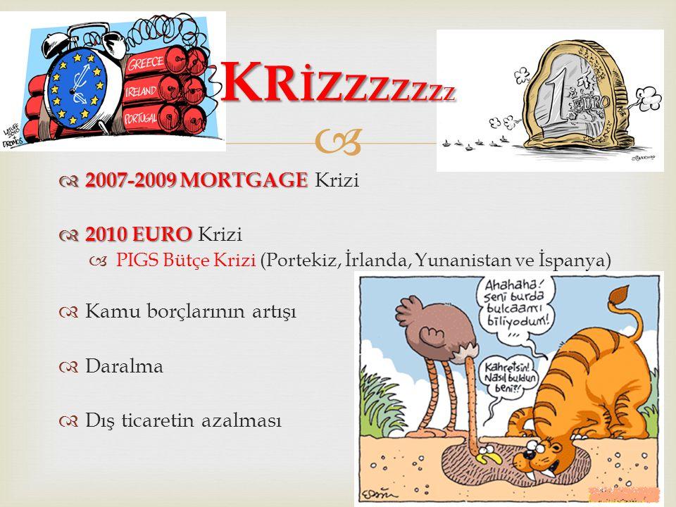   2007-2009 MORTGAGE  2007-2009 MORTGAGE Krizi  2010 EURO  2010 EURO Krizi  PIGS Bütçe Krizi (Portekiz, İrlanda, Yunanistan ve İspanya)  Kamu borçlarının artışı  Daralma  Dış ticaretin azalması K R İZ Z Z Z Z Z Z