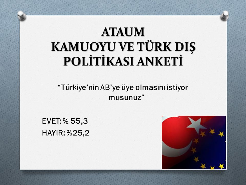 ATAUM KAMUOYU VE TÜRK DIŞ POLİTİKASI ANKETİ Türkiye'nin AB'ye üye olmasını istiyor musunuz EVET: % 55,3 HAYIR: %25,2
