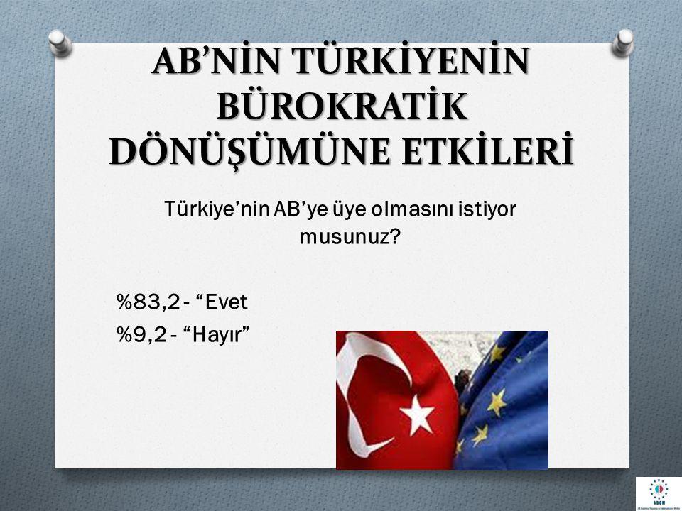 AB'NİN TÜRKİYENİN BÜROKRATİK DÖNÜŞÜMÜNE ETKİLERİ Türkiye'nin AB'ye üye olmasını istiyor musunuz.