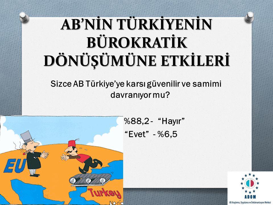 AB'NİN TÜRKİYENİN BÜROKRATİK DÖNÜŞÜMÜNE ETKİLERİ Sizce AB Türkiye'ye karsı güvenilir ve samimi davranıyor mu.